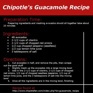 Chipotle guac layout32