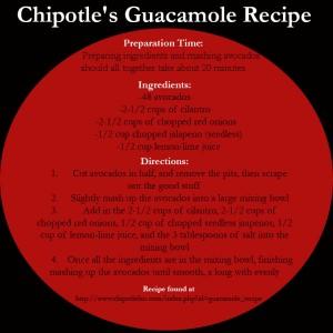 chipotle gauc layout#4