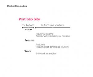 Portfolio Site Content